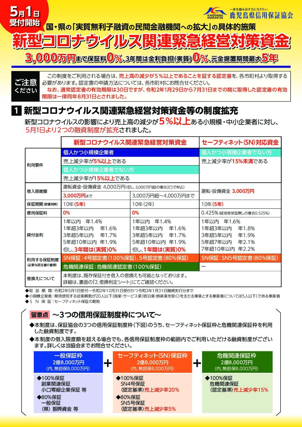 新型コロナウイルス関連緊急経営対策資金(令和2年5月1日改正)